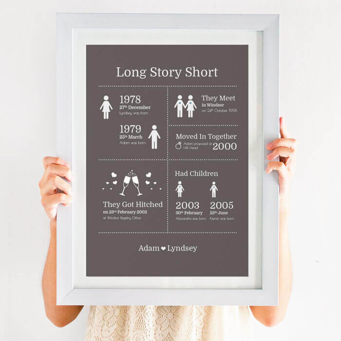 customised family print