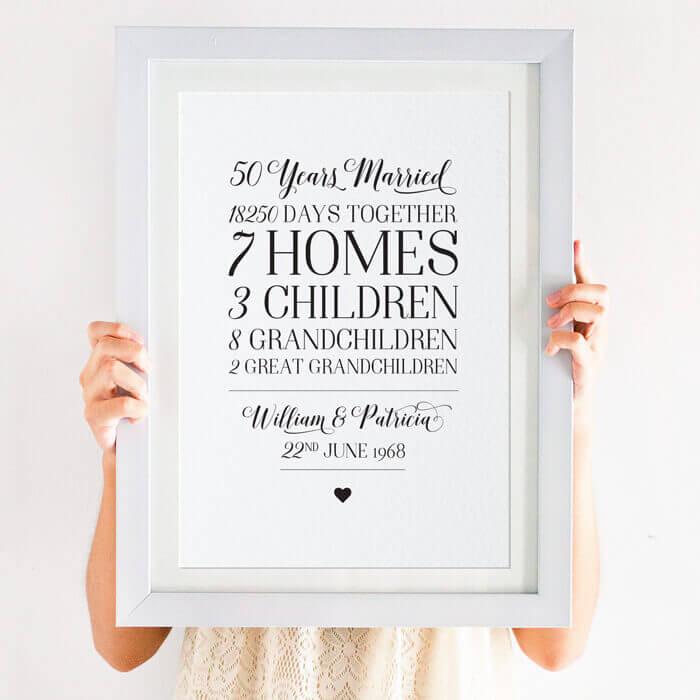 Personalised Wedding Anniversary Print